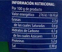 Caracoles a la hierbabuena - Nutrition facts - es