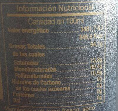 Verde Esmeralda - Información nutricional - es