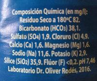 AGUA DE LA PALMA - Ingredientes - es
