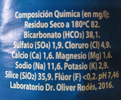 AGUA DE LA PALMA - Ingredientes