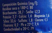 AGUA DE LA PALMA - Información nutricional
