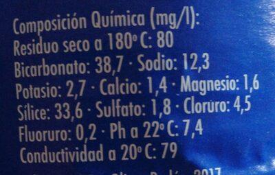 AGUA DE LA PALMA - Información nutricional - es