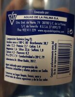 Agua Barbuzano - Nutrition facts - es