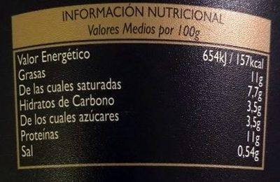 Queso  fresco de Burgos - Información nutricional