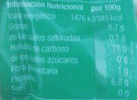 Arroz Extra - Información nutricional