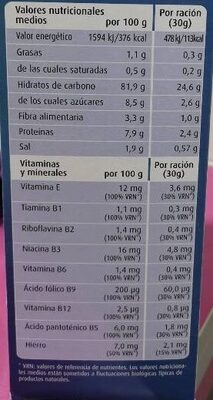 Copos de Maiz - Información nutricional