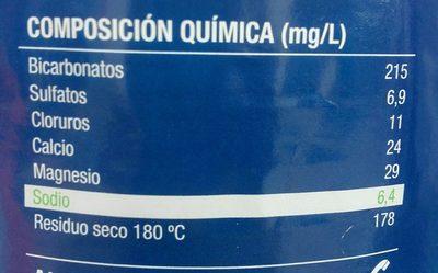 Agua mineral natural - Ingredientes - en