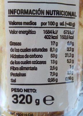 Pan de leche - Información nutricional