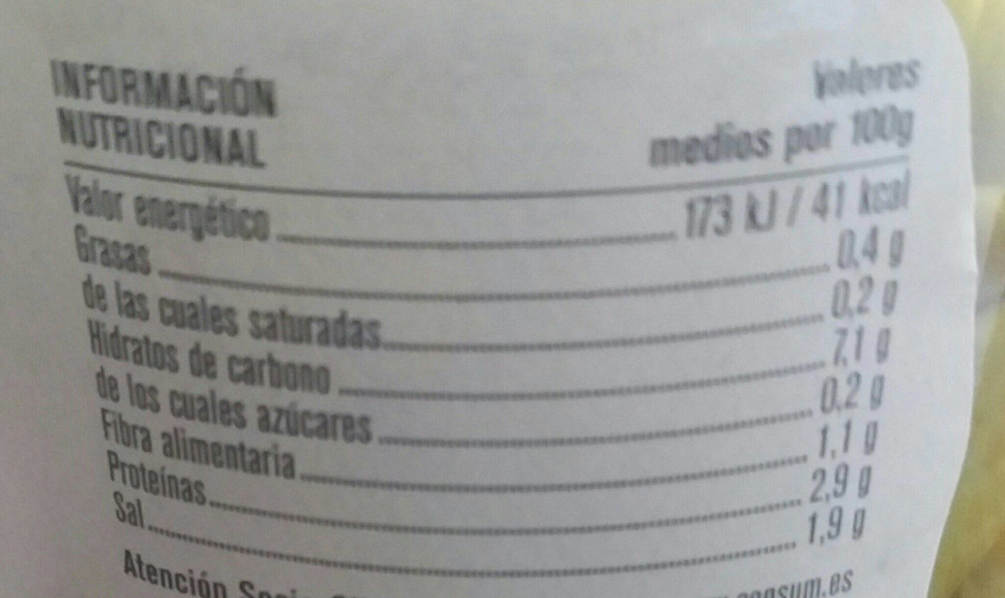 Guindillas - Nutrition facts