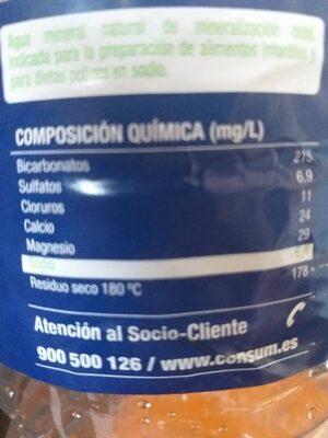 Agua mineral Chóvar