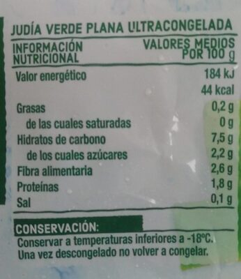 Judía verde plana - Informations nutritionnelles