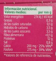Queso tipo Burgos - Nutrition facts