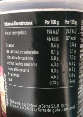 Bífidus con quinoa y semillas de calabaza - Información nutricional