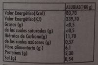 Alubia Riñón IGP de La Bañeza-León - Nutrition facts