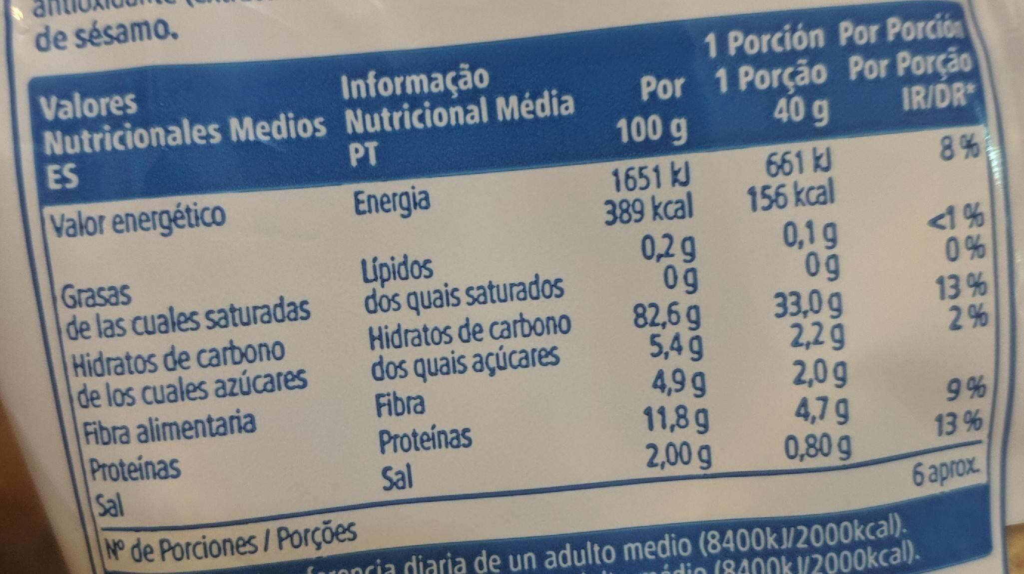 Colines Rosquillas - Voedingswaarden - es