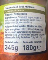 Zanahoria en tiras - Informations nutritionnelles - es