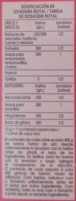 Royal Levadura Polvo 64 GR 4U - Información nutricional