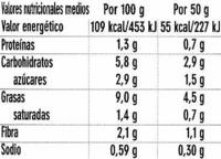 Sofrito de tomate y verduras - Nutrition facts - es