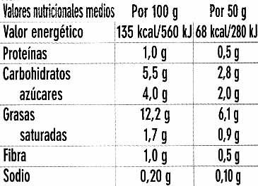 Sofrito de tomate y cebolla - Voedigswaarden