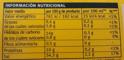 Avecrem pollo - Información nutricional - es