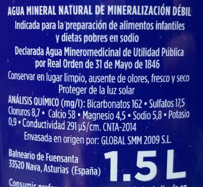 Agua - Informació nutricional