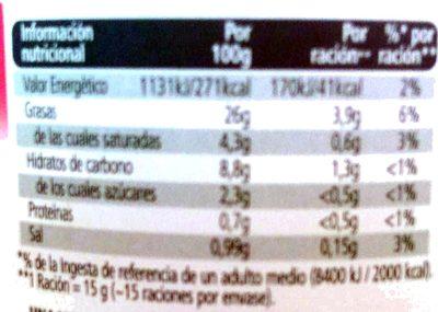 Mayonesa original - Información nutricional