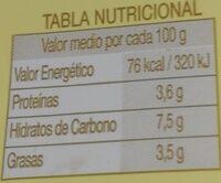 Mostaza - Nutrition facts - fr