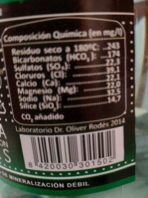 Eau gazeuse - Información nutricional - fr
