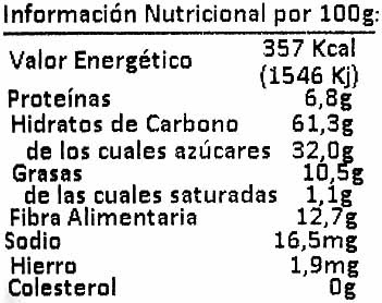 Pan de albaricoque con almendras - Información nutricional