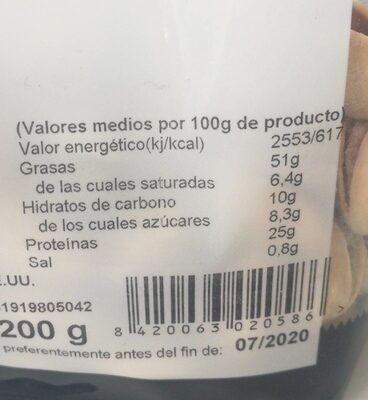 Pistacho usa tost - Información nutricional - es