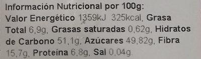 Pan de higo con almendras - Informations nutritionnelles