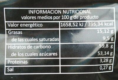 Guindas al marrasquino - Informations nutritionnelles - es