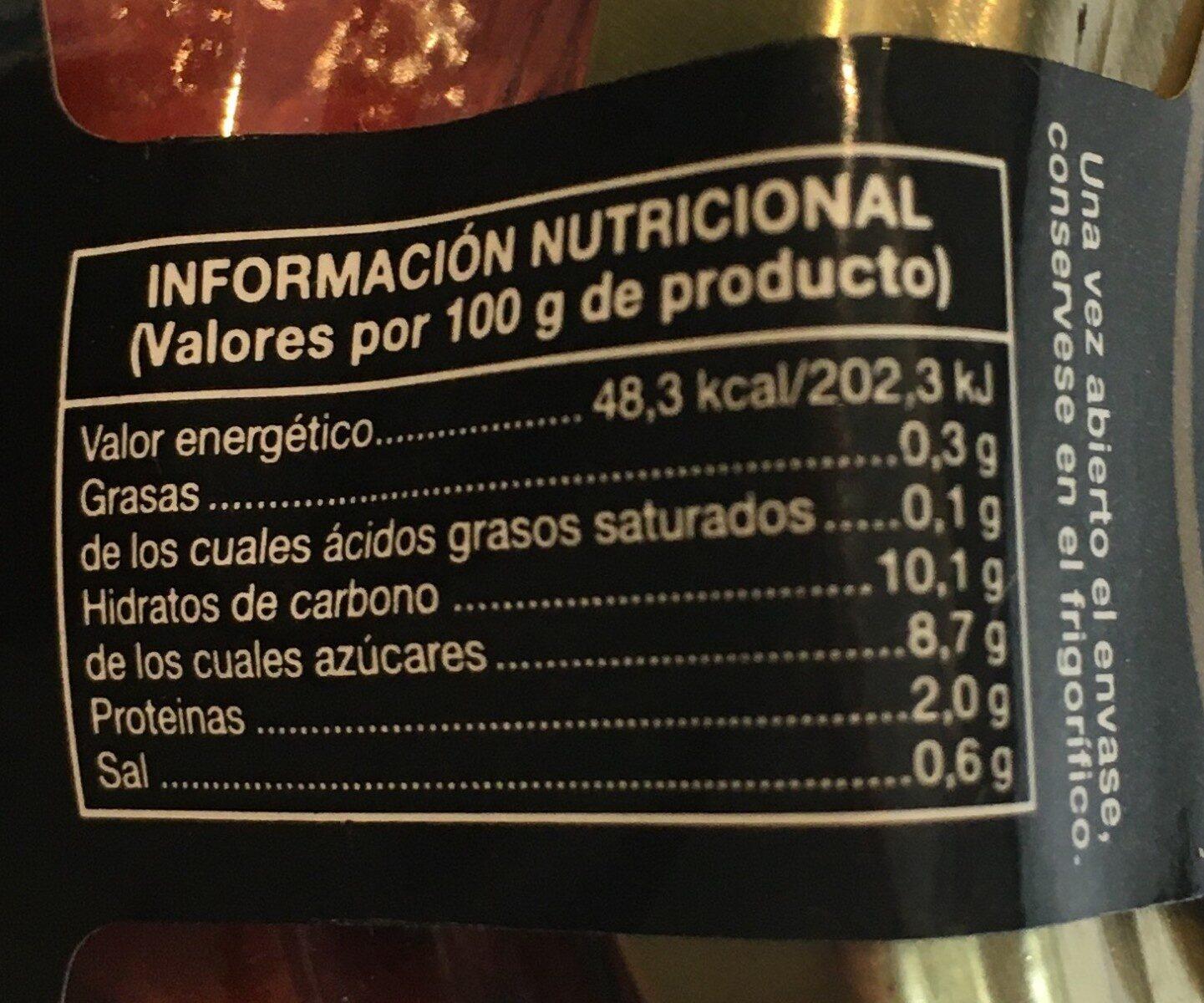 Pimiento piquillo - Informations nutritionnelles - es