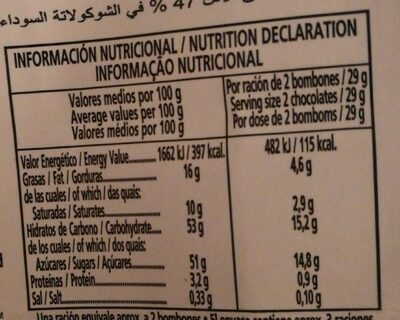 Zahor guindas - Valori nutrizionali - es