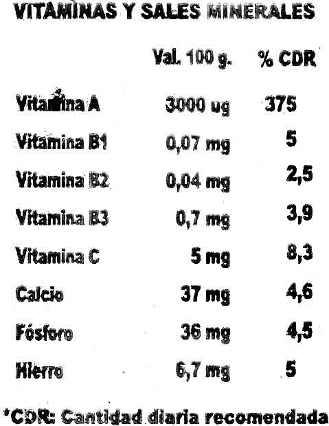 Zanahorias - Informations nutritionnelles - es