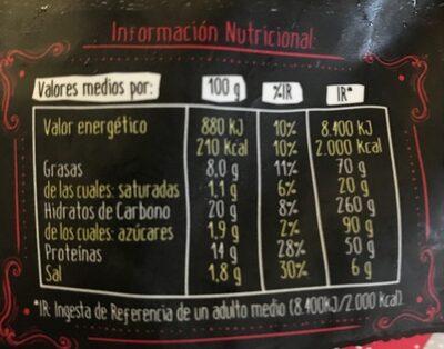 Tenders - Informació nutricional