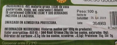 Queso gouda - Información nutricional