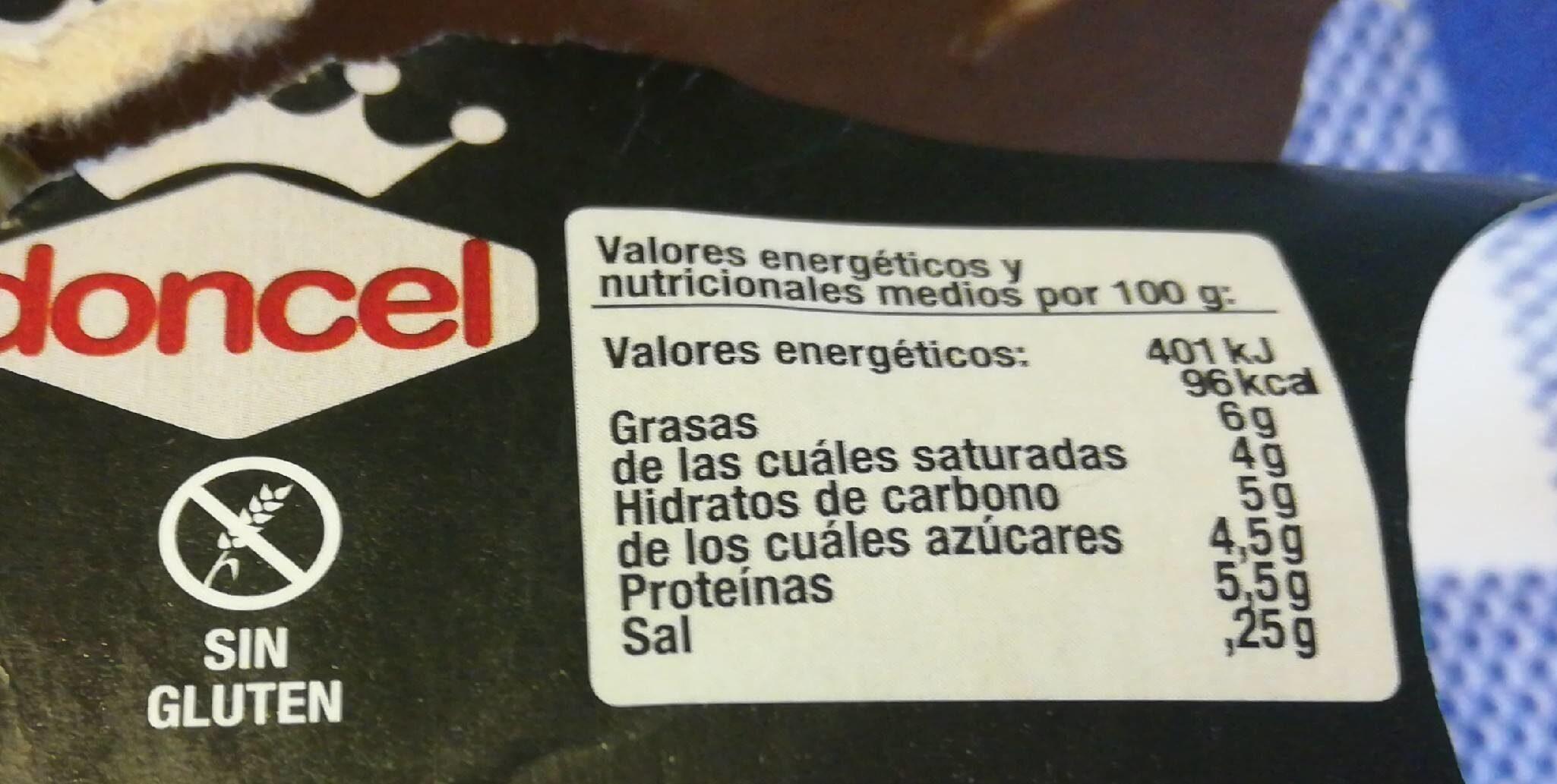 Cuajada de oveja del País Vasco - Nutrition facts