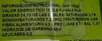 Bizcochos integral - Nutrition facts