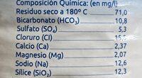 Agua Mineral Natural - Información nutricional - es