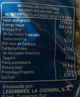 Alubia Negra - Información nutricional - es