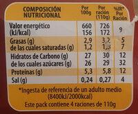 Flan de huevo al baño maria - Voedingswaarden - es