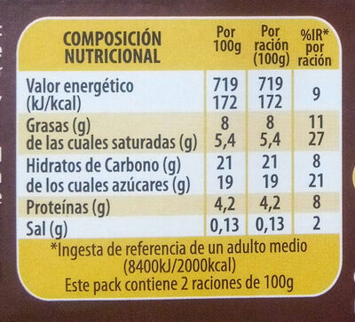 Crema catalana - Nutrition facts