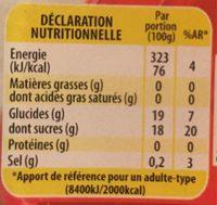 Gelli Sweet saveur Fraise - Informations nutritionnelles - fr