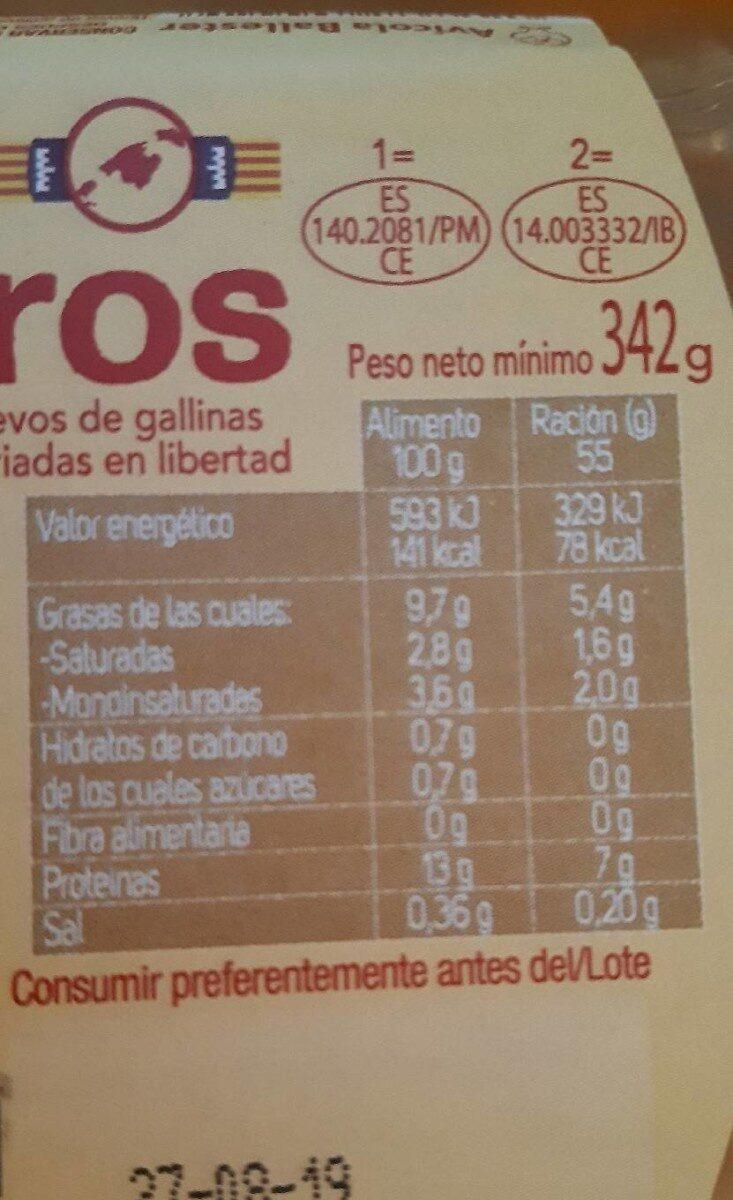 Huevos mallorquines camperos cat A - Nutrition facts