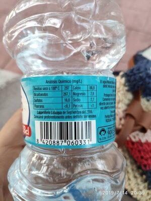 Agua - Información nutricional - es