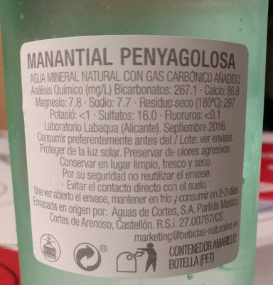 Agua con gas - Ingredientes