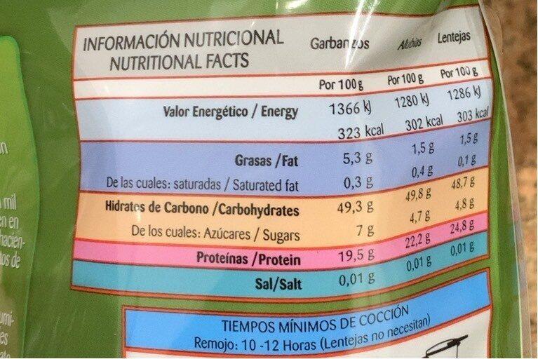 Lentejas - Nutrition facts - es
