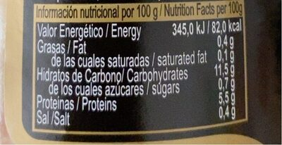 Judión cocido - Información nutricional - es