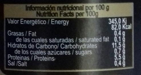 Alubia Judión - Nutrition facts